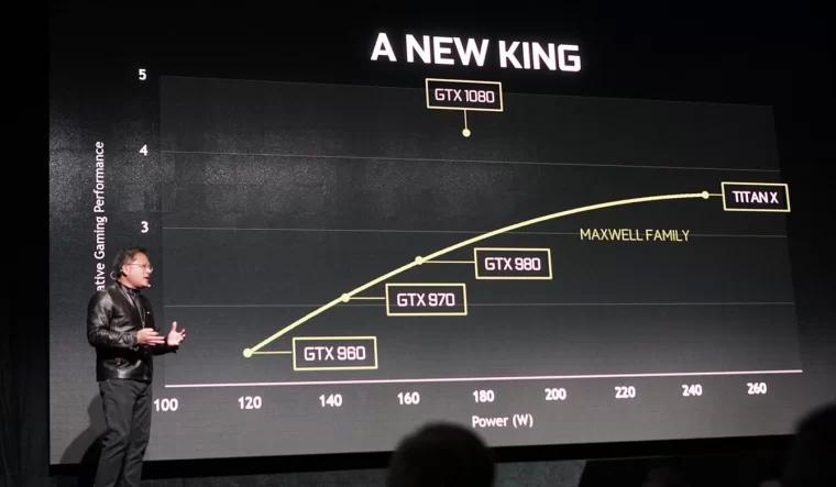 NVIDIA+GTX1080