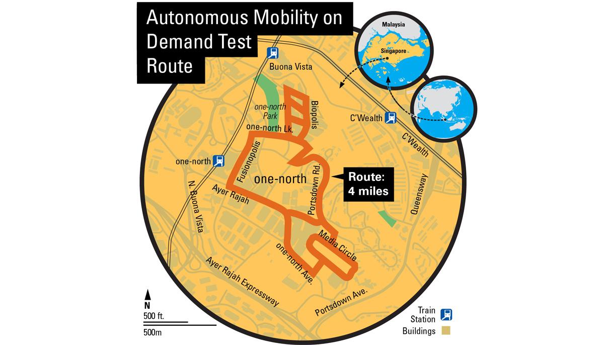 Autonomous Car Test Route