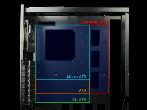 机箱内的主板板型大小安装图示
