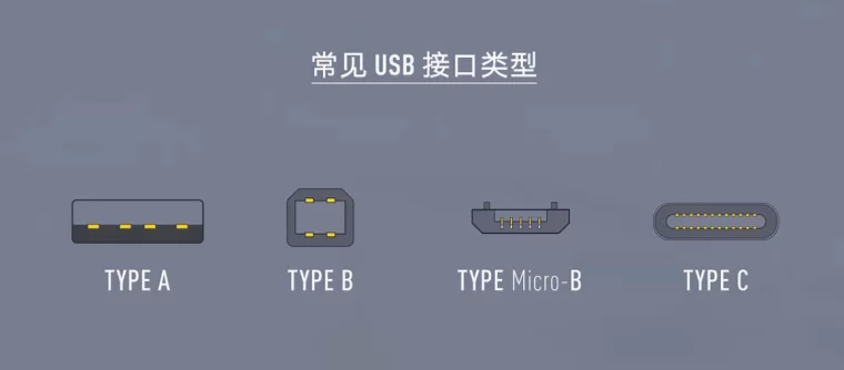 如何区分常见 USB 接口类型
