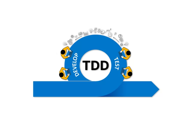 TDD 测试驱动开发 Test-Driven Development