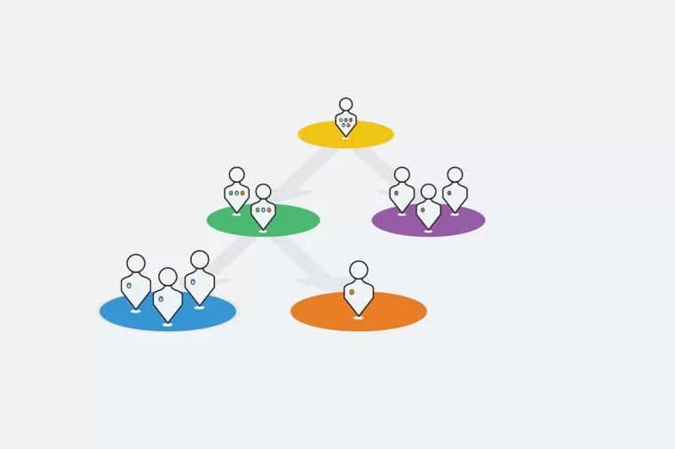 用户组 User group
