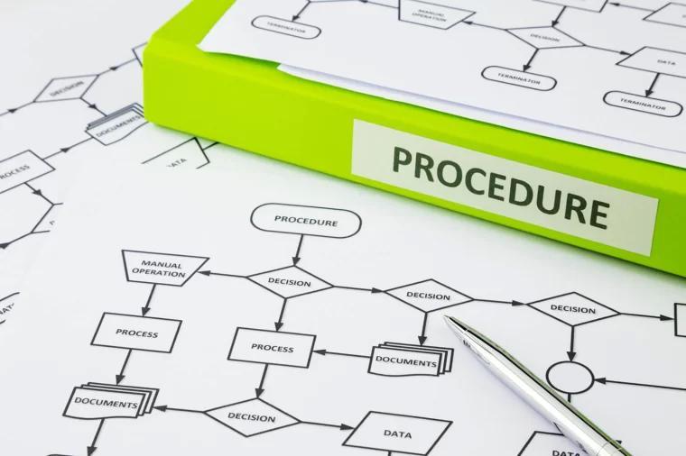 标准作业程序 Standard Operation Procedure